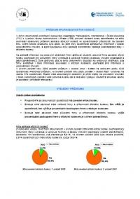 Průzkum aplikace etických kodexů