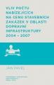 Vliv počtu nabízejících na cenu stavebních zakázek v oblasti dopravní infrastruktury 2004-2007
